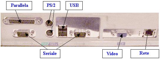 Struttura generale del sistema di elaborazione le risorse - Computer con porta seriale ...
